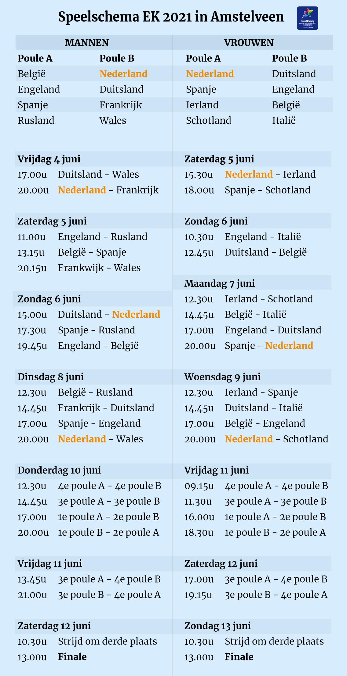 Kaartverkoop Ek Van Start Elke Dag Plaats Voor 2 700 Fans